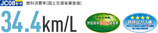 JC08モード 燃料消費率(国土交通省審査値) 34.4km/L