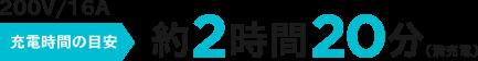 200V/16A 充電時間の目安 約2時間20分 (満充電)